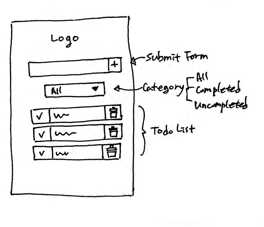 Todo list app sketch